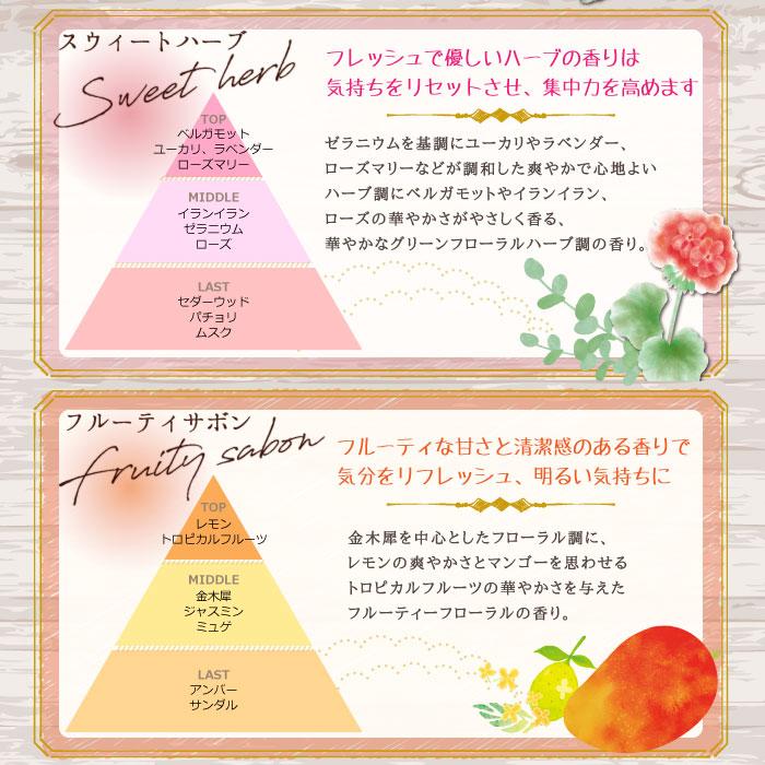 6種類の香り